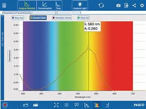 Wireless Spectrometer  Vis  - Ps-2600