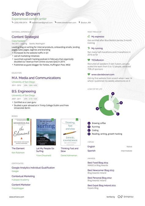 Get Resume Feedback by Enhancv