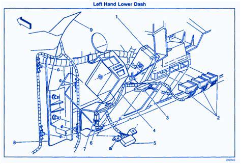 Chevy Tahoe Dash Fuse Box Block Circuit Breaker