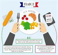 Fine Dining Table Service Rules by Singapore Food Blog Restaurant Guide Food Reviews Sparklette Magazine