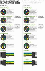 7 Pin Trailer Wiring Harness Diagram