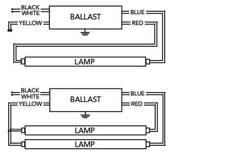 4 l t12 ballast wiring diagram t12 ho magnetic fluorescent sign ballast 1 2 bulbs 4 12