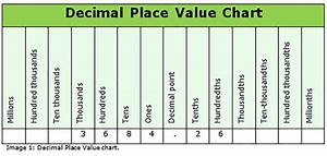 How To Use A Decimal Place Value Chart