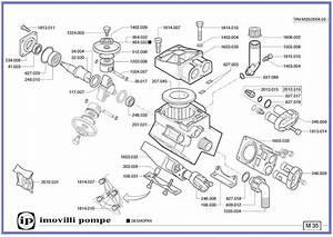 Durchflussmenge Berechnen Druck : pumpe membran medien hochdruck kollektor innenraum imovilli m 35 ebay ~ Themetempest.com Abrechnung