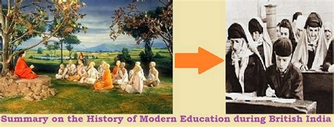 History of Modern Education during British India: A ...