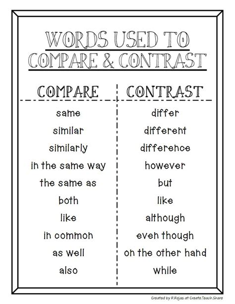 The Paper About Comparison And Contrast by Compare And Contrast Essay Between And