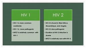 Periodontal Management Of Hiv Patients