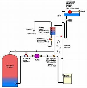 Dps Multifuel Heat Bank Thermal Store