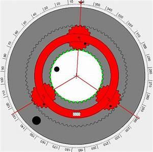 Planetengetriebe übersetzung Berechnen : ingendi edutainment lernsoftware lehrmittel modell planetengetriebe umlaufgetriebe p ~ Themetempest.com Abrechnung