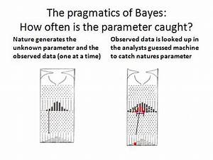 bayesian - Appl... Bayes Theorem Quotes