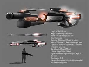 Futuristic Assault Rifles