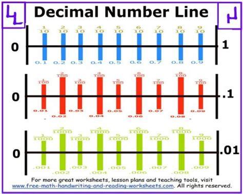 decimal number  printables