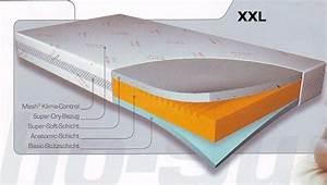 Matratzen In überlänge : xxl matratzen und lattenroste tipps f r unsere schwereren vertreter ~ Markanthonyermac.com Haus und Dekorationen