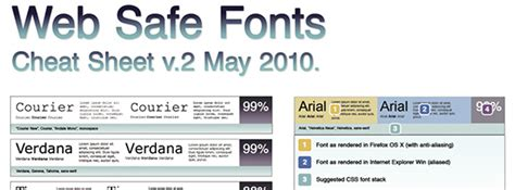 web safe fonts cheat sheet  quicklycode