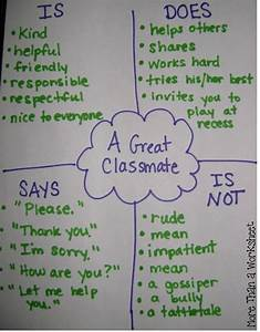 362 Best Anchor Charts And Foldables Images On Pinterest
