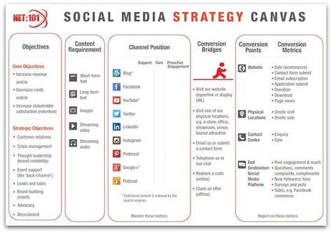 social media strategy template pdf social media strategy template tryprodermagenix org