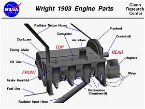Wright 1903 Aircraft Engine Parts
