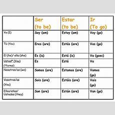 Aprenda Español