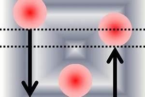Wirkungsgrad Berechnen Physik : berechnung vom wirkungsgrad einfach erkl rt ~ Themetempest.com Abrechnung
