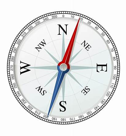 Compass Simple Clipart Svg Directions Excavating Canyon