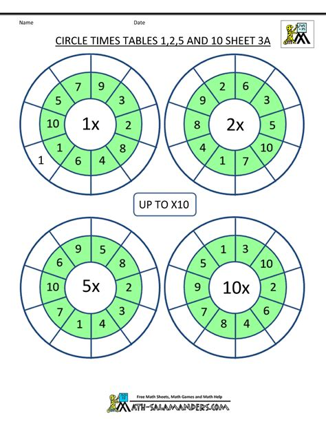2 5 and 10 times tables worksheets times tables worksheets circles 1 to 10 times tables