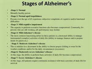 7 Stages of Alzheimer's Dementia