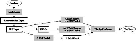 [DIAGRAM] Traffic Accident Investigators And ...