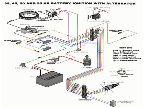 Outboard Ignition Wiring Diagram by Mastertech Marine Chrysler Outboard Wiring