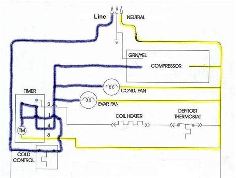 explain how a defrost cycle works on a refrigerator