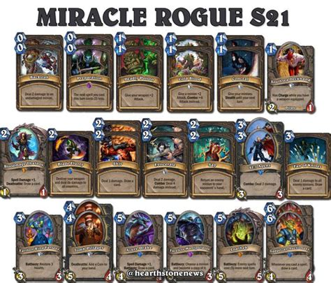 hearthstone ragnaros rogue deck hearthstone dogs miracle rogue s21 hearthstone news