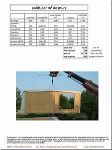Poids D Une Stère De Bois : mur ossature bois performance thermique et poids par m ~ Carolinahurricanesstore.com Idées de Décoration