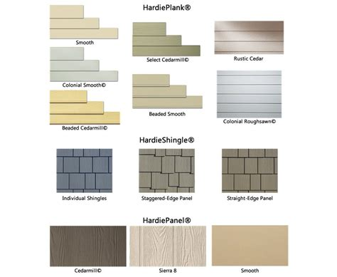 types of house siding types of hardie board siding hardy board siding the colors price dzuls interiors