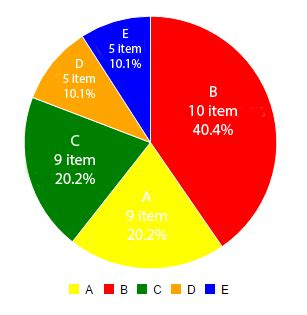 javascript   show custom label  pie chart  cjs stack overflow