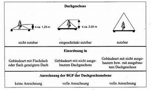 Bgf Berechnen : dachflache berechnen dwz dach und wand zeven screenshot erst mal die dachflche aufzeichnen und ~ Themetempest.com Abrechnung