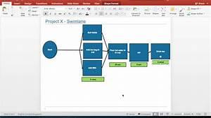 Project Management Swimlane Introduction