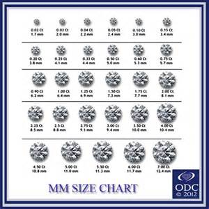 garnet stud earrings diamond sizes chart apps directories