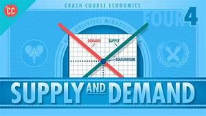 Supply And Demand  Crash Course Economics  4
