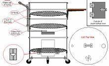 Bbq Smoker Schematic : smoking cooking wikipedia ~ A.2002-acura-tl-radio.info Haus und Dekorationen