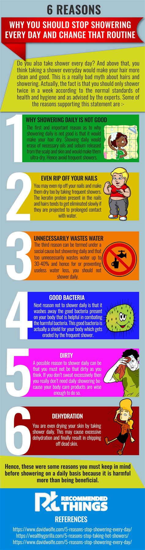 Should You Take A Shower Everyday 6 Reasons Why You Should Stop Showering Everyday Infographic