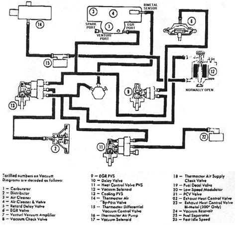 wiring diagram 1974 ford bronco the wiring diagram