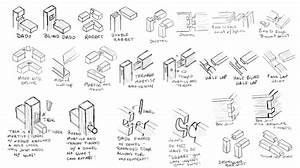 Woodworking Joint Types Plans Free Download wistful29gsg