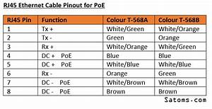 Ethernet Cable Colors Meaning