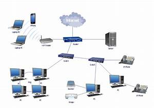 Network Gateway Router