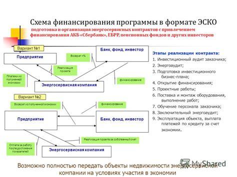 Свежие вакансии в компании энергосервисная компания московская область