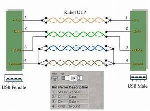 Cara Membuat Kabel Perpanjangan Usb Pada Printer