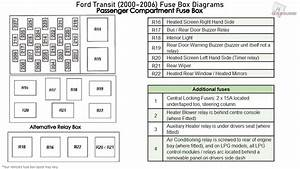 Ford Transit  2000-2006  Fuse Box Diagrams