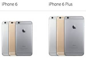 Plus 6 iPhone Price without Contract