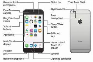 Info Smart Phones