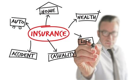 Not known to most is that pmi can also be paid up front. Time For Your Annual Insurance Review | MoneyTips