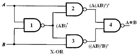 Lab Manual (digital Electronics)